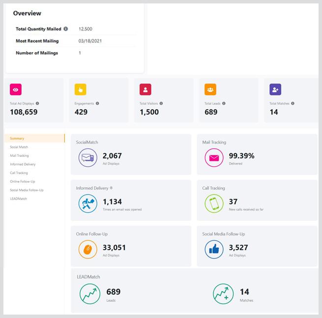 monitor growthtrack performance