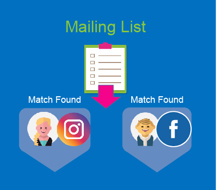 social match advertising