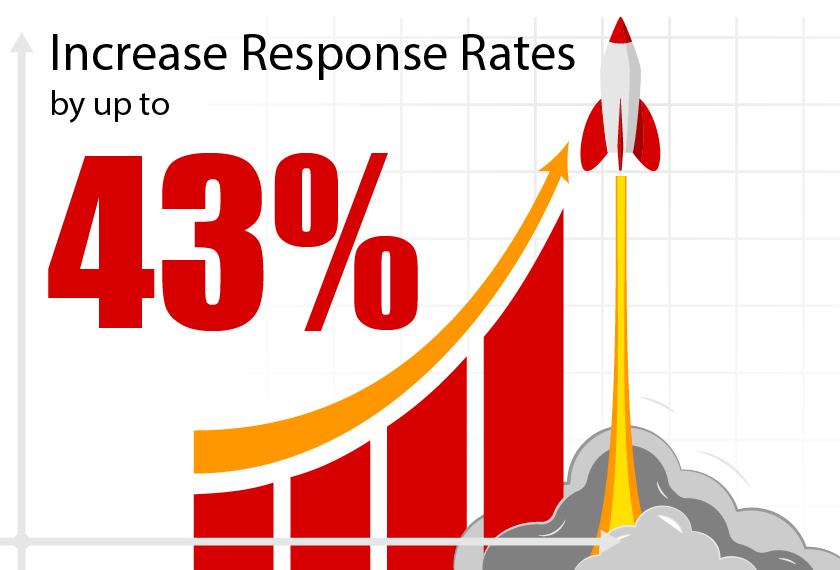 direct mail response rate increase rocket